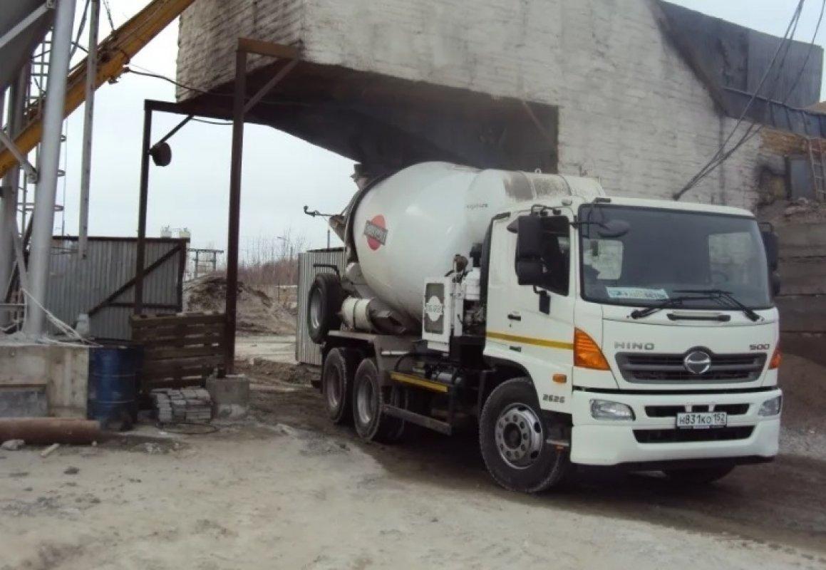 Доставка бетона сыктывкар фреза бетона
